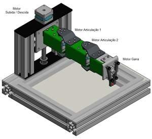 Robo Orbital 4 Articulações